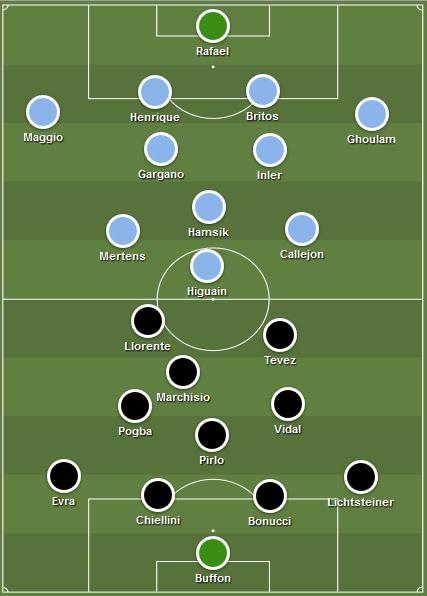 Susunan Pemain Juventus vs Napoli