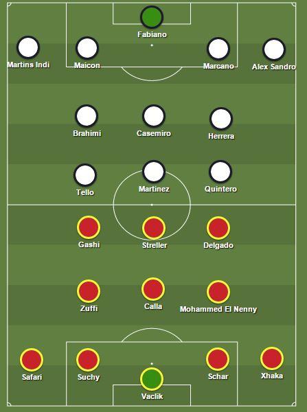 Prediksi Basel vs Porto Lineup