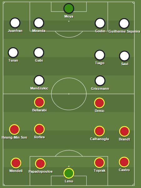 Prediksi Bayer Leverkusen vs Atletico Madrid