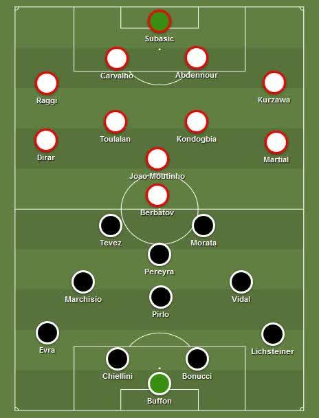 Prediksi Juventus vs AS Monaco