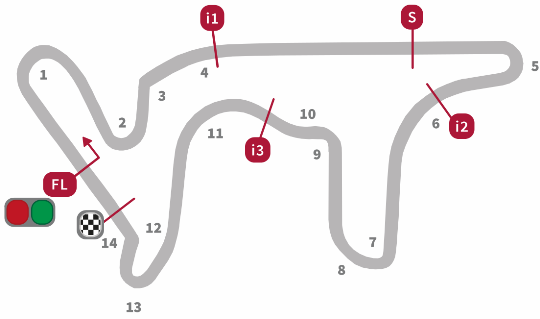 jadwal motogp argentina 2015 trans7