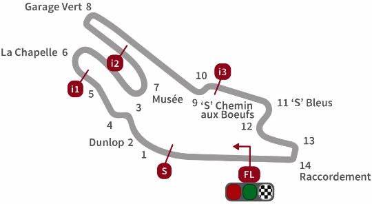 Hasil Latihan Bebas MotoGP Le Mans Perancis 2015