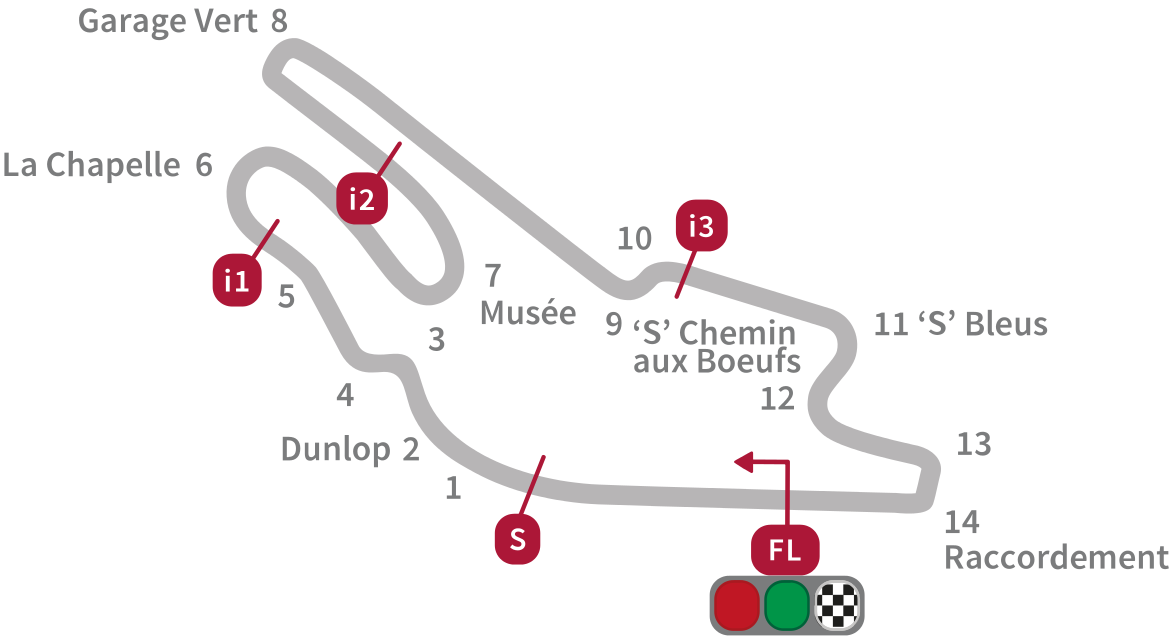 Race Balapan-Jadwal MotoGP Le Mans Perancis 2015