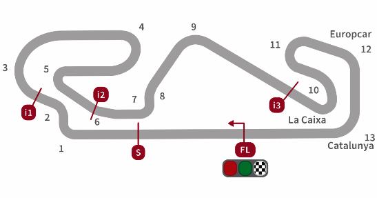 Hasil Latihan Bebas MotoGP Catalunya Spanyol 2015