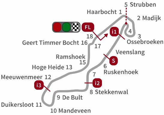 Jam Tayang MotoGP Assen Belanda 2015 Live Streaming Online myTRANS