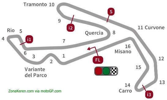 jam tayang siaran langsung live race motogp san marino 2015 trans7