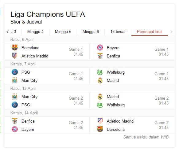 Jadwal Siaran Langsung Perempat Final Liga Champions 2015-2016