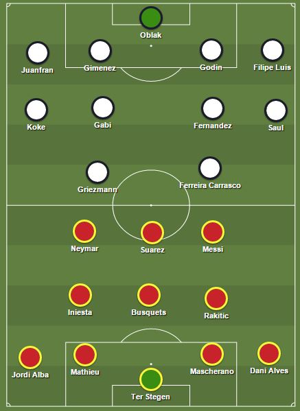 Prediksi Barcelona vs Atletico Madrid Perempat Final Liga Champions