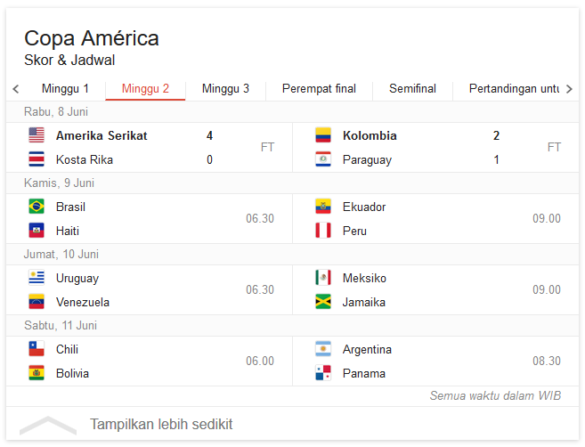 Jadwal Copa America 2016 Centenario Lengkap Babak Penyisihan Grup